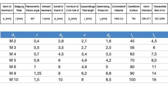 Maschinengewindebohrer für Sacklochgewinde 45° RSP HSSE-PM Profi